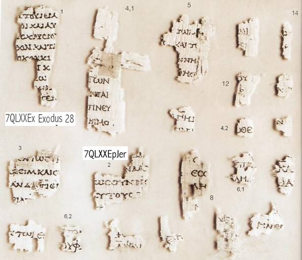 Format Features in Early Papyri: Data